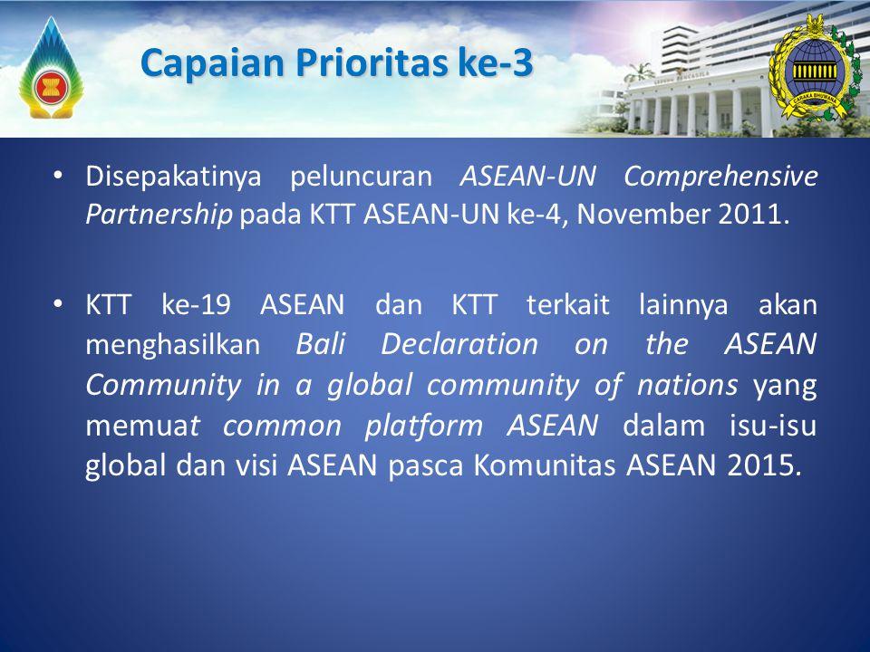 Capaian Prioritas ke-3 Disepakatinya peluncuran ASEAN-UN Comprehensive Partnership pada KTT ASEAN-UN ke-4, November 2011.