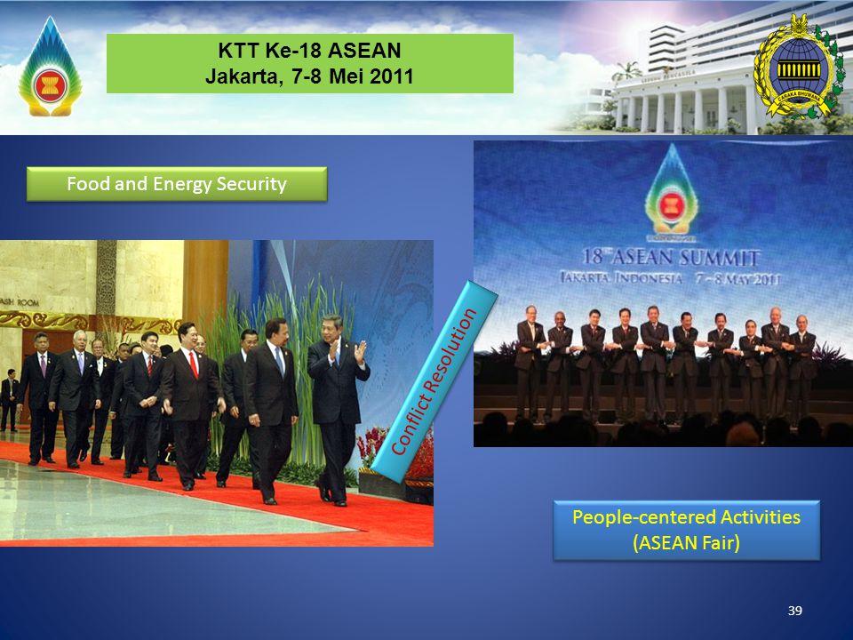 KTT Ke-18 ASEAN Jakarta, 7-8 Mei 2011