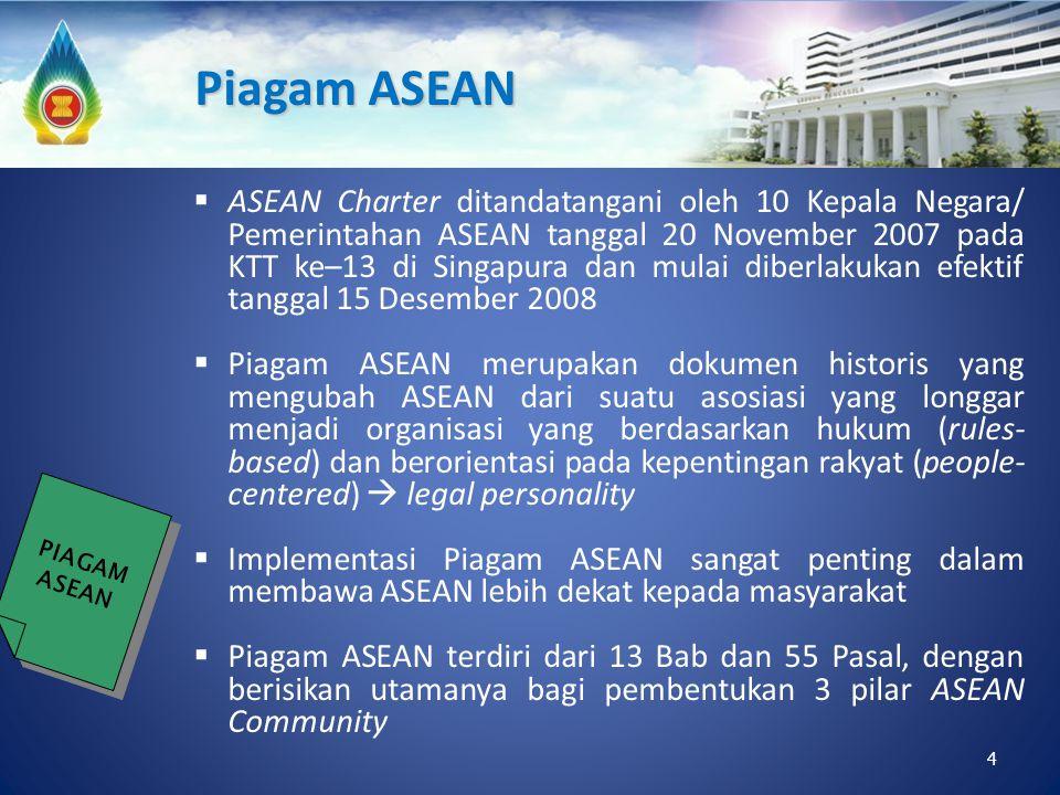 Piagam ASEAN