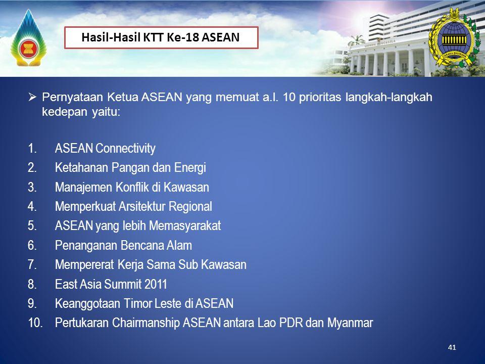 Hasil-Hasil KTT Ke-18 ASEAN