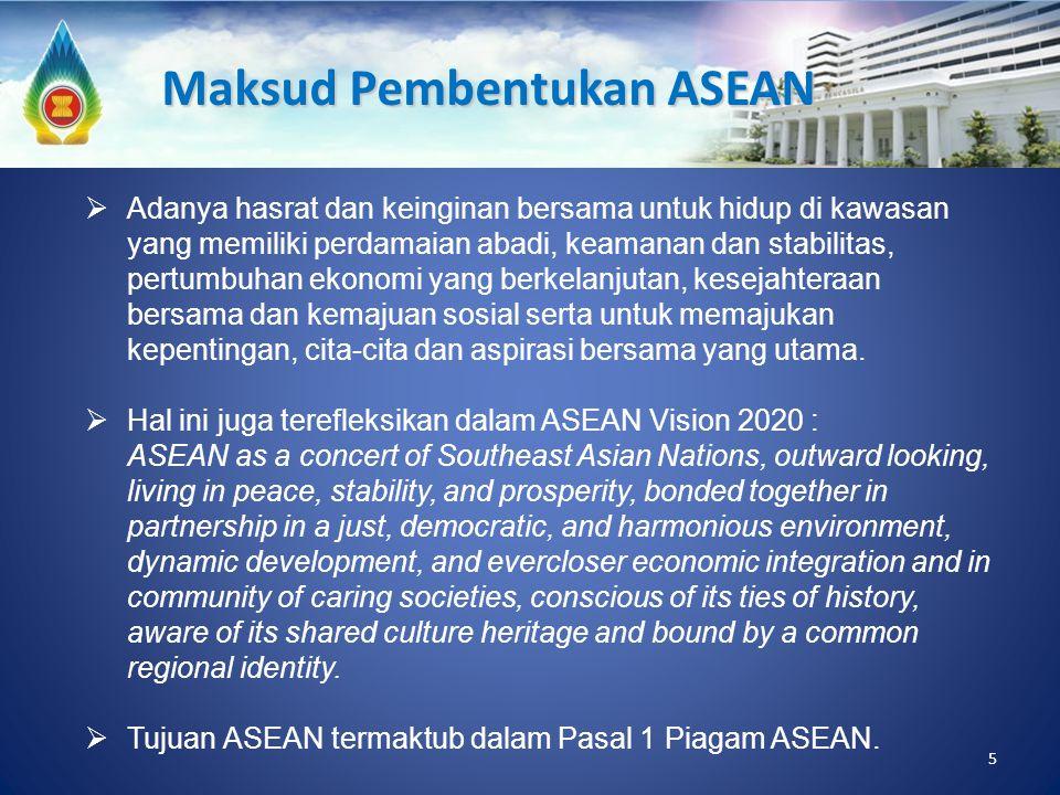 Maksud Pembentukan ASEAN
