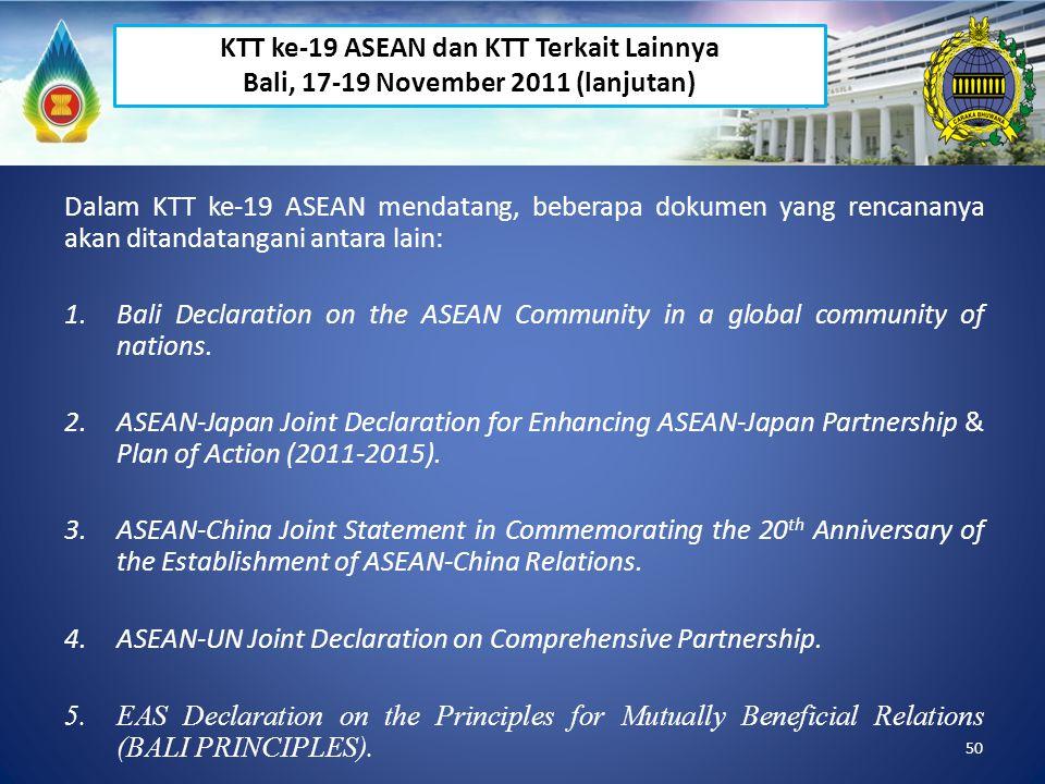 KTT ke-19 ASEAN dan KTT Terkait Lainnya