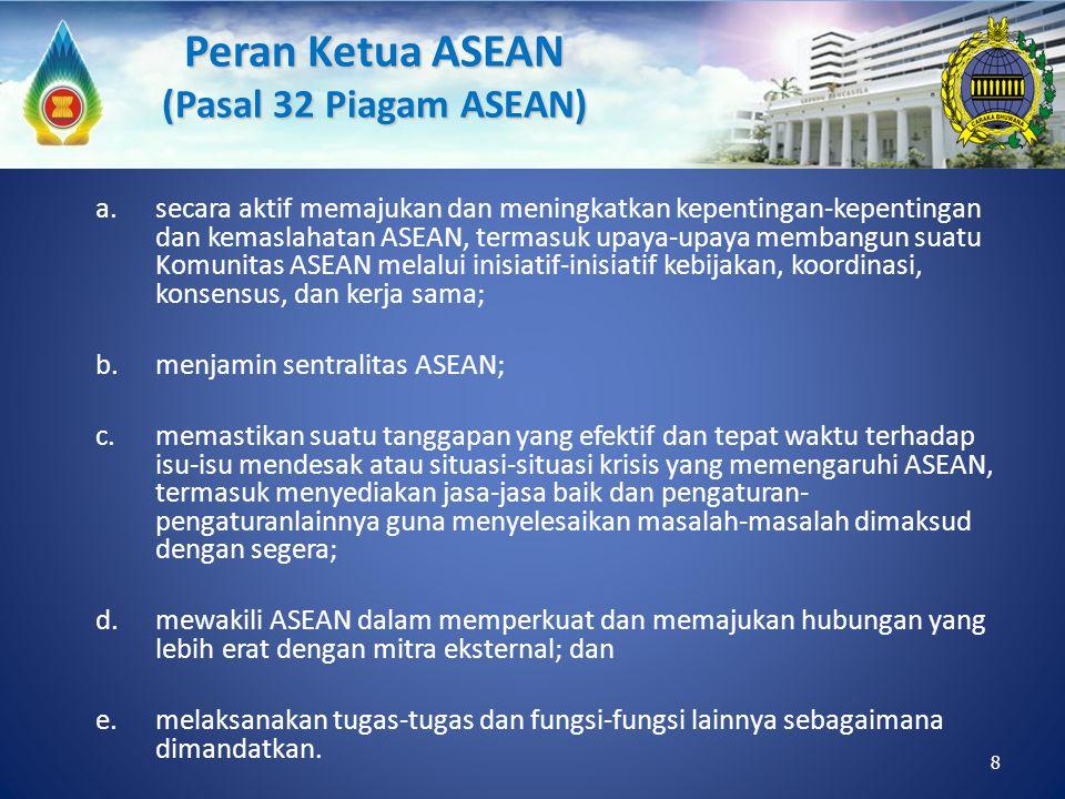 Peran Ketua ASEAN (Pasal 32 Piagam ASEAN)