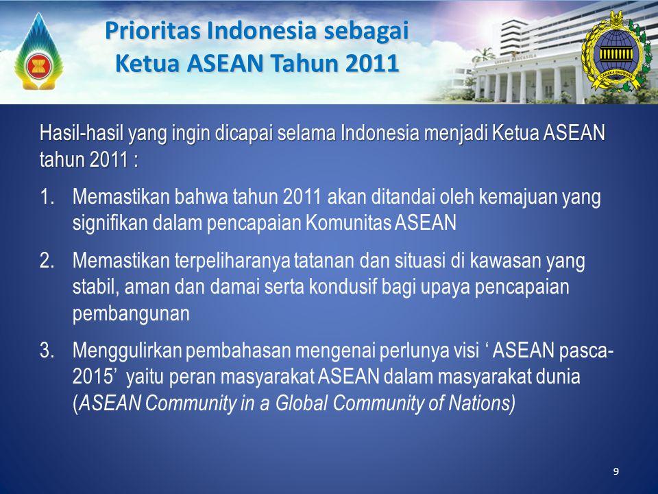 Prioritas Indonesia sebagai Ketua ASEAN Tahun 2011