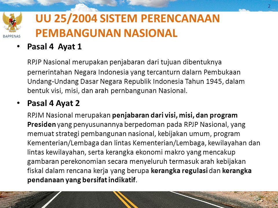 UU 25/2004 SISTEM PERENCANAAN PEMBANGUNAN NASIONAL