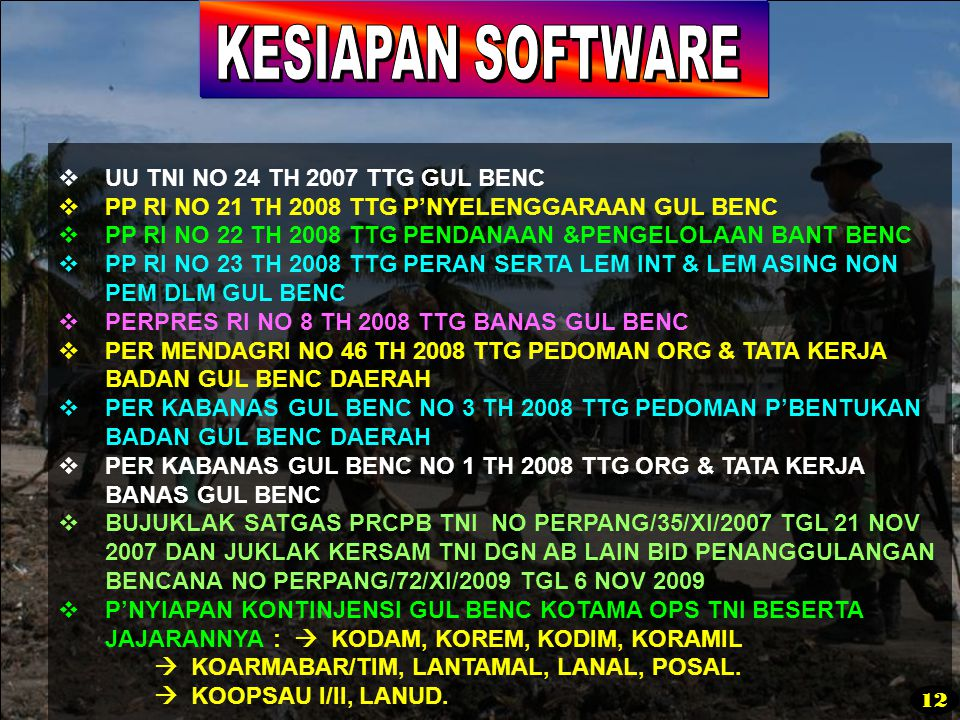KESIAPAN SOFTWARE UU TNI NO 24 TH 2007 TTG GUL BENC