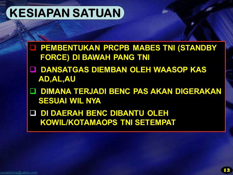 KESIAPAN SATUAN PEMBENTUKAN PRCPB MABES TNI (STANDBY