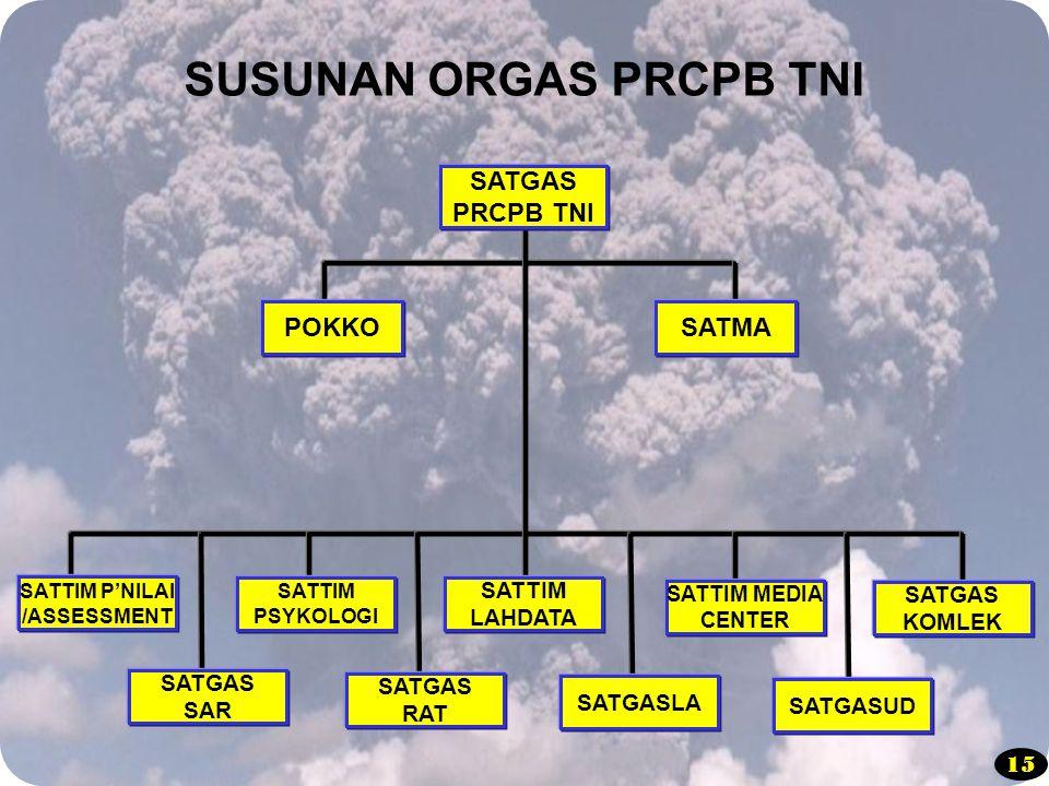 SUSUNAN ORGAS PRCPB TNI