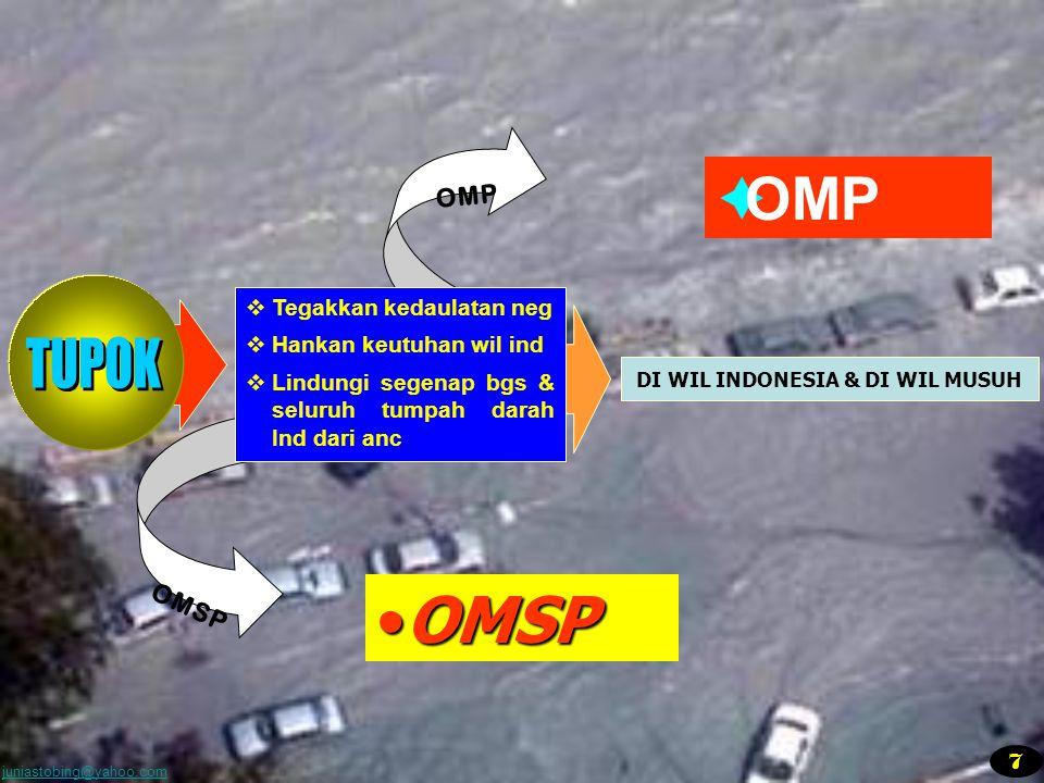 DI WIL INDONESIA & DI WIL MUSUH