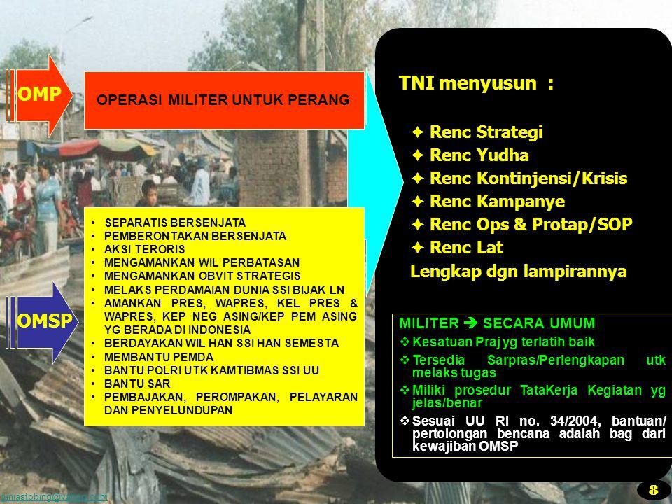 TNI menyusun : OMP OMSP Renc Strategi Renc Yudha