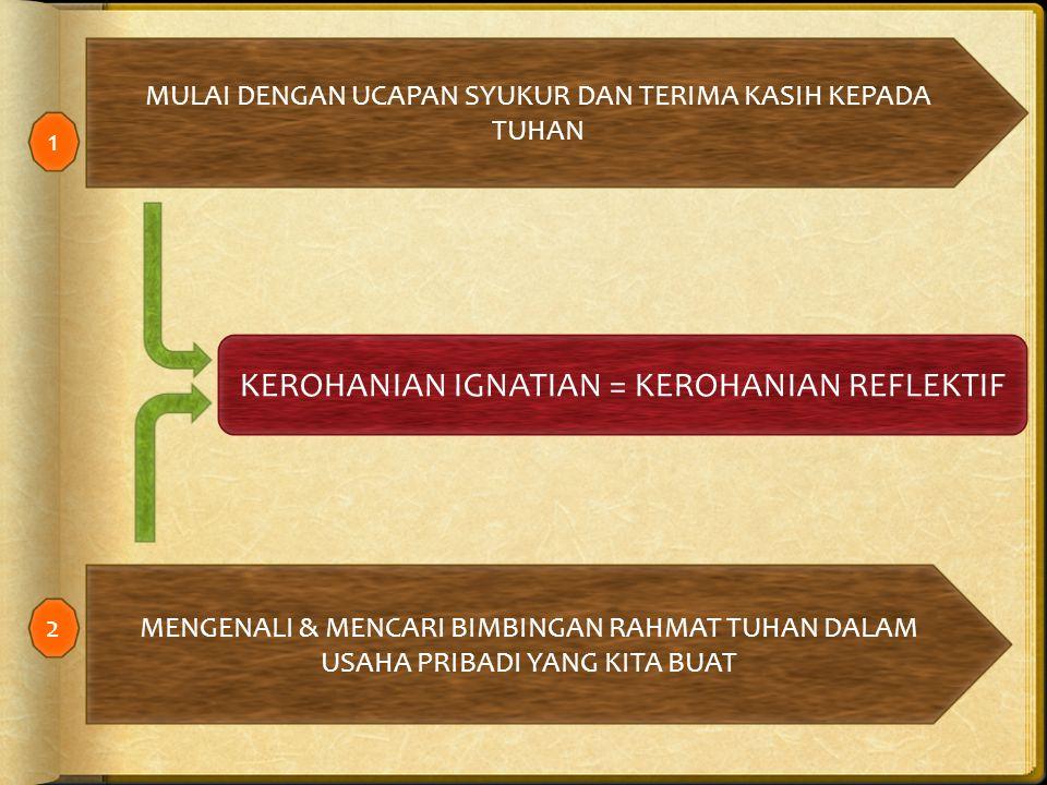 KEROHANIAN IGNATIAN = KEROHANIAN REFLEKTIF