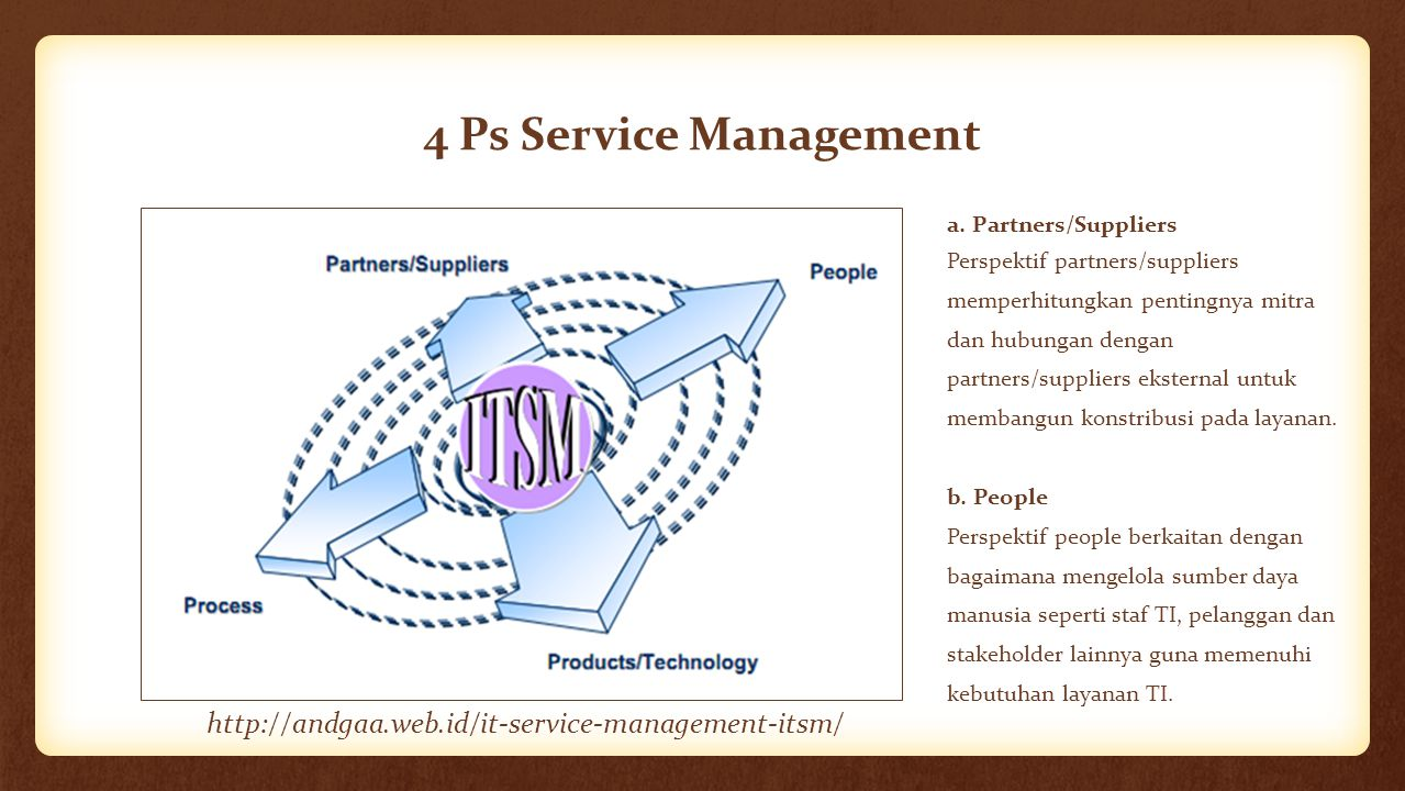 4 Ps Service Management a. Partners/Suppliers.