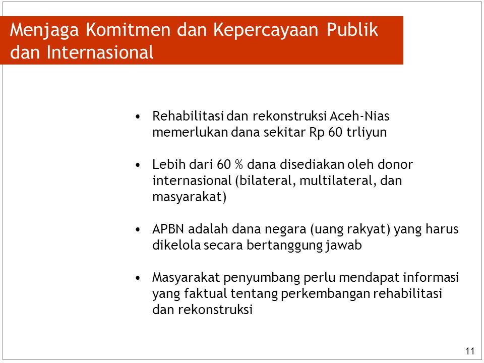 Menjaga Komitmen dan Kepercayaan Publik dan Internasional