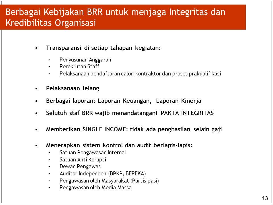 Berbagai Kebijakan BRR untuk menjaga Integritas dan Kredibilitas Organisasi