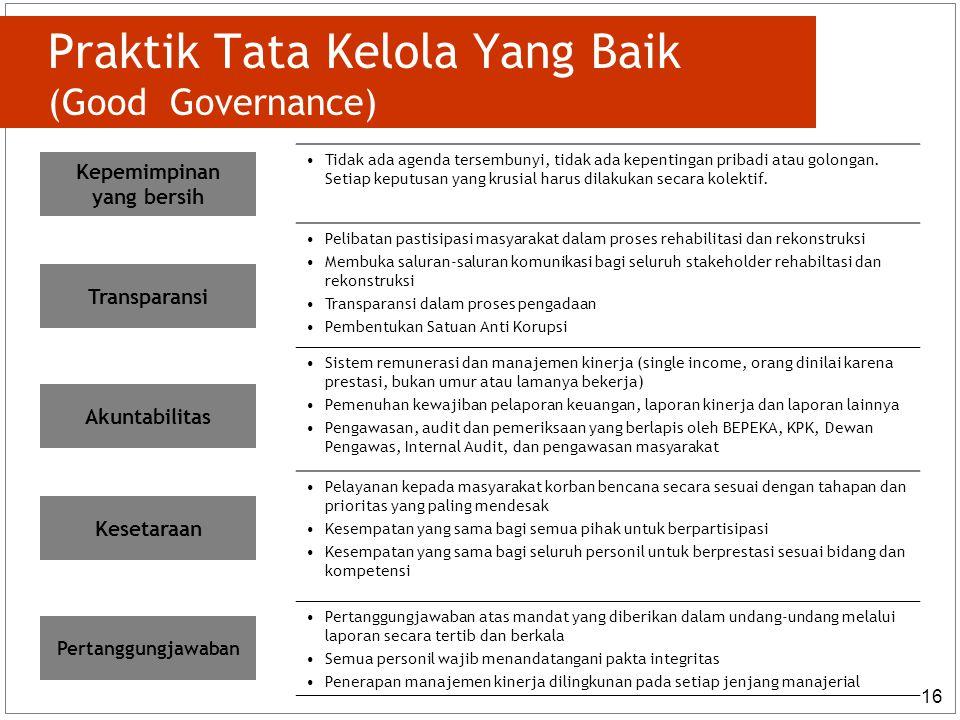 Praktik Tata Kelola Yang Baik (Good Governance)