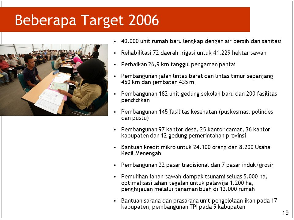 Beberapa Target 2006 40.000 unit rumah baru lengkap dengan air bersih dan sanitasi. Rehabilitasi 72 daerah irigasi untuk 41.229 hektar sawah.