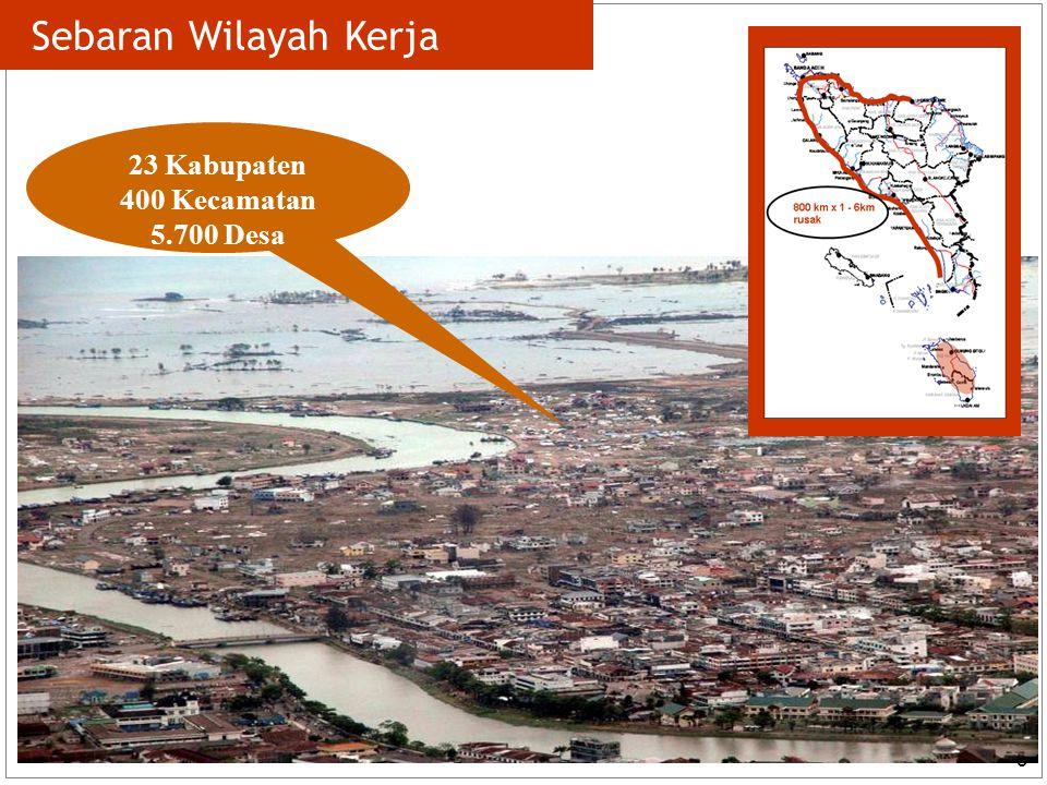 Sebaran Wilayah Kerja 23 Kabupaten 400 Kecamatan 5.700 Desa