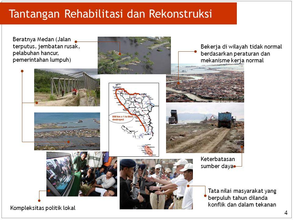 Tantangan Rehabilitasi dan Rekonstruksi