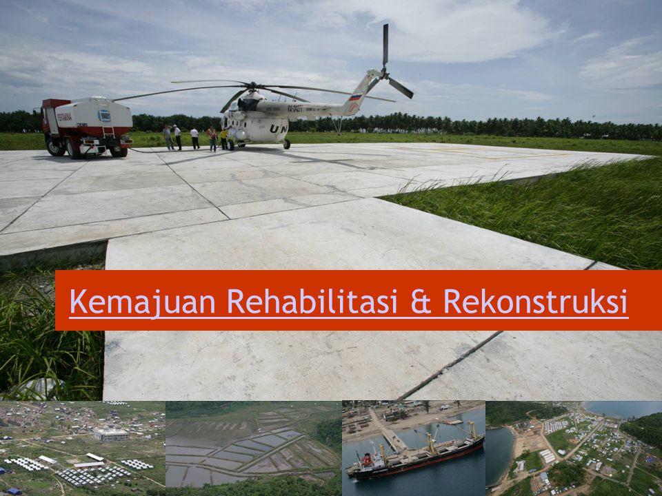 Kemajuan Rehabilitasi & Rekonstruksi
