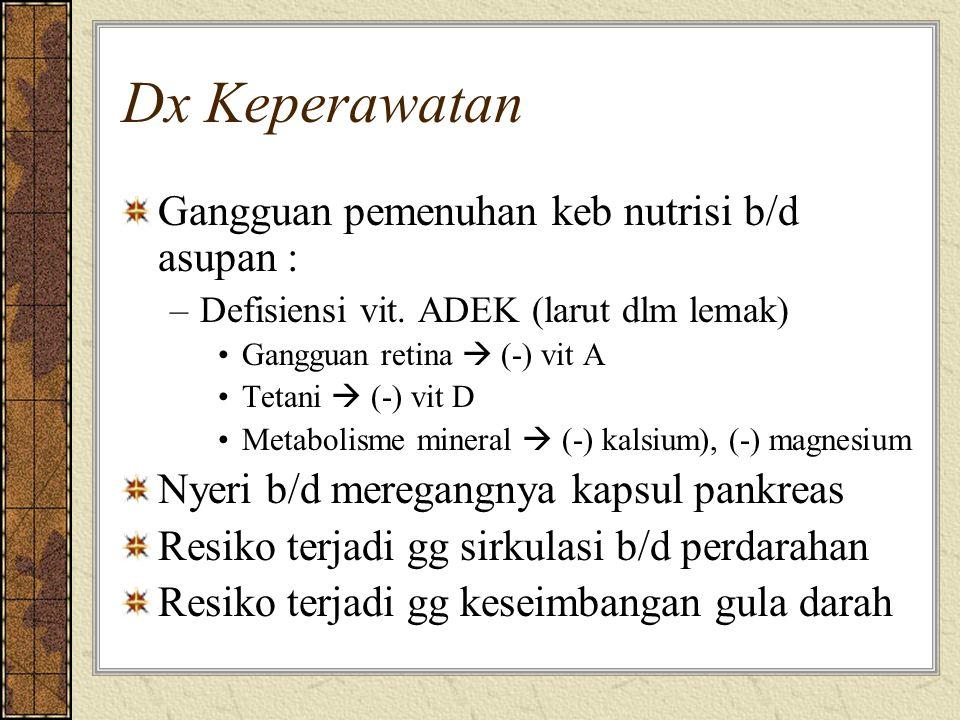 Dx Keperawatan Gangguan pemenuhan keb nutrisi b/d asupan :