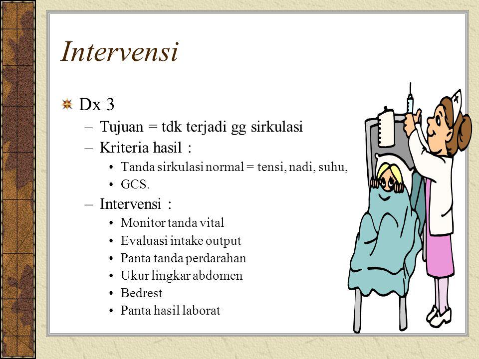 Intervensi Dx 3 Tujuan = tdk terjadi gg sirkulasi Kriteria hasil :