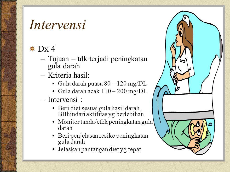 Intervensi Dx 4 Tujuan = tdk terjadi peningkatan gula darah