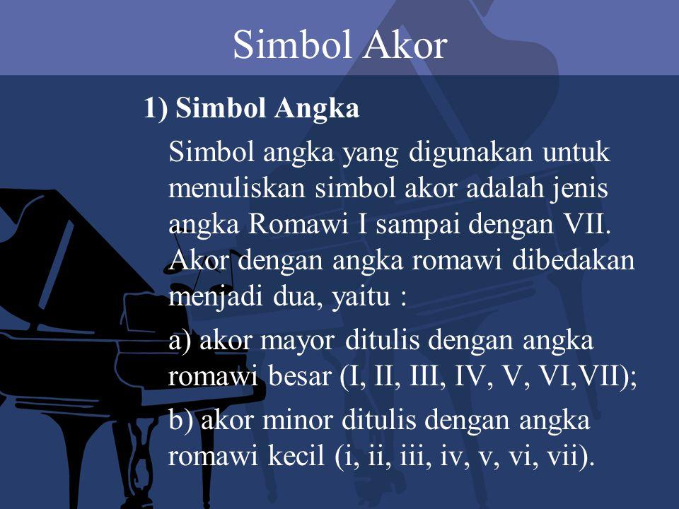 Simbol Akor