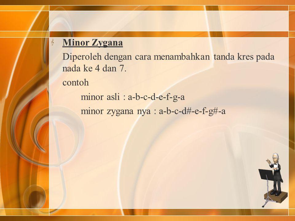 Minor Zygana Diperoleh dengan cara menambahkan tanda kres pada nada ke 4 dan 7. contoh. minor asli : a-b-c-d-e-f-g-a.