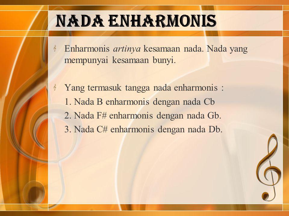 Nada Enharmonis Enharmonis artinya kesamaan nada. Nada yang mempunyai kesamaan bunyi. Yang termasuk tangga nada enharmonis :