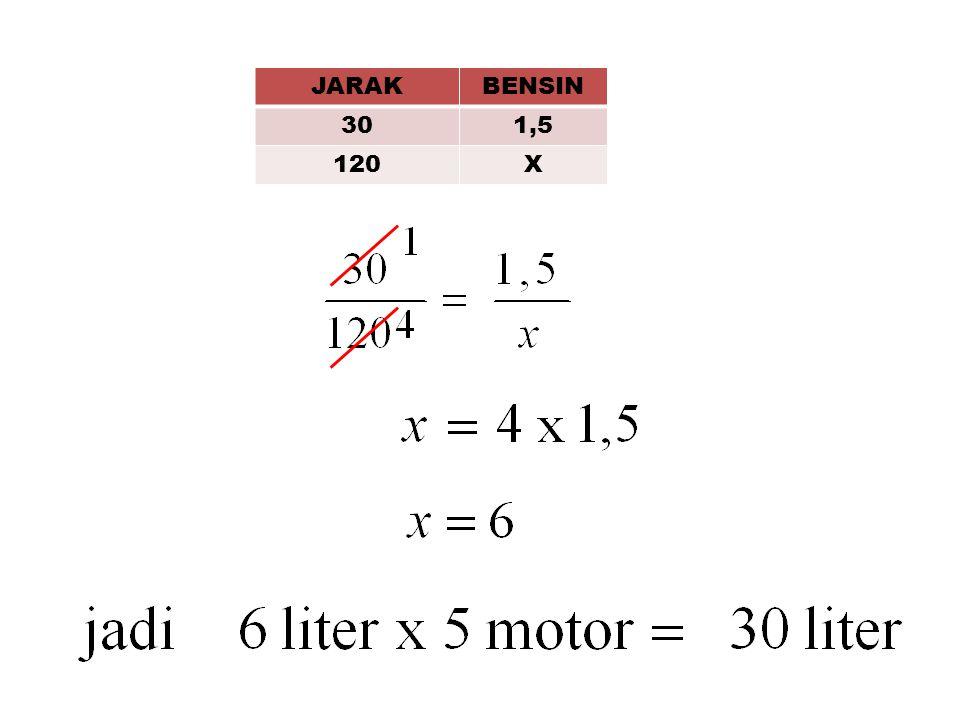 JARAK BENSIN 30 1,5 120 X