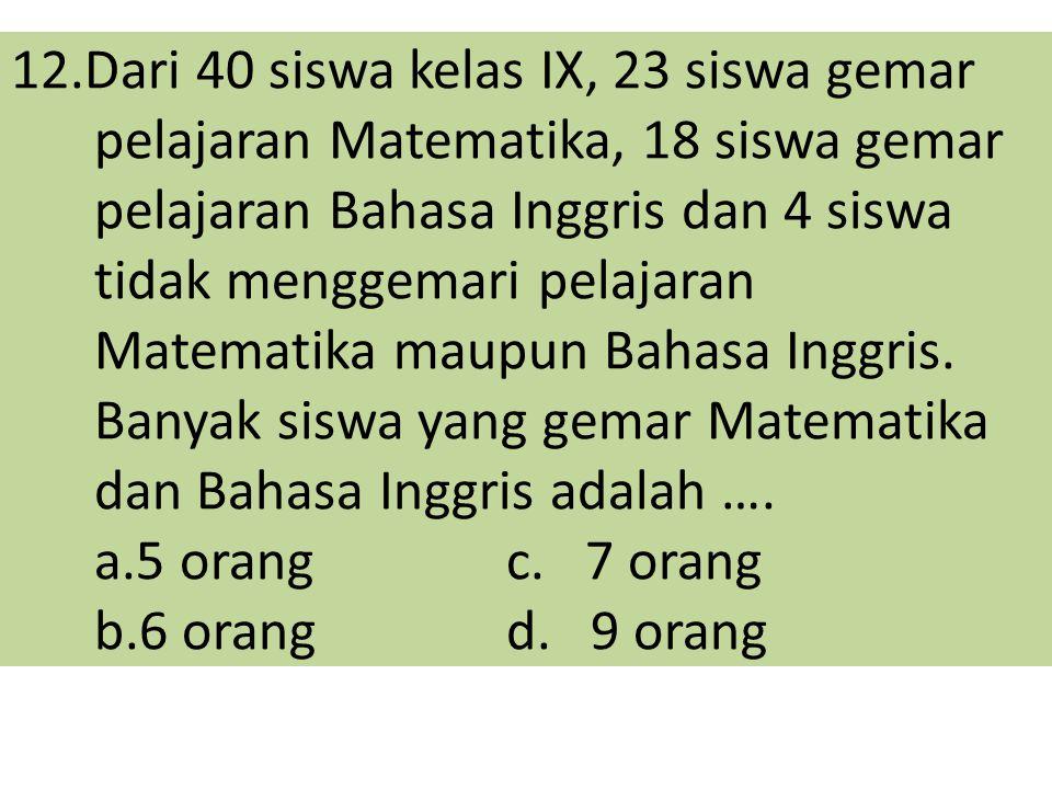 12.Dari 40 siswa kelas IX, 23 siswa gemar pelajaran Matematika, 18 siswa gemar pelajaran Bahasa Inggris dan 4 siswa tidak menggemari pelajaran Matematika maupun Bahasa Inggris.
