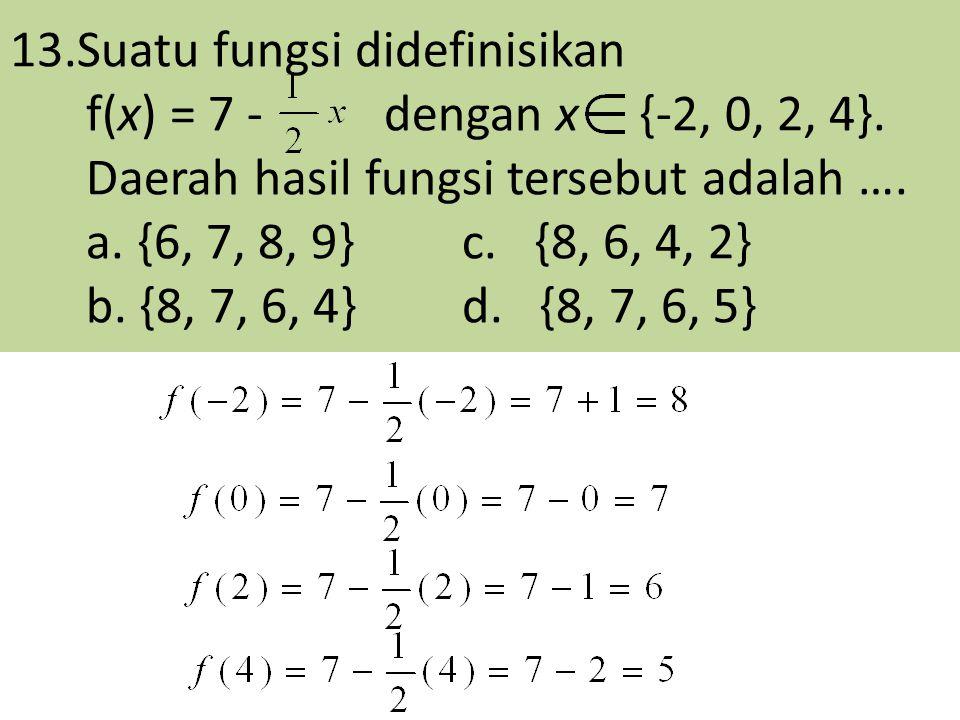 13. Suatu fungsi didefinisikan f(x) = 7 - dengan x {-2, 0, 2, 4}