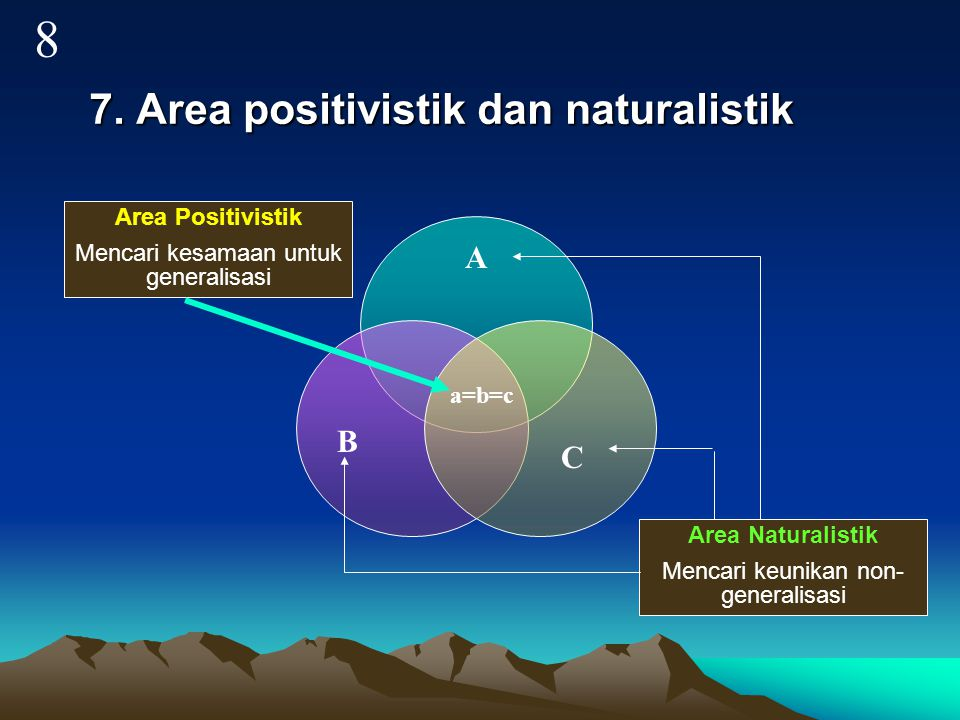 7. Area positivistik dan naturalistik