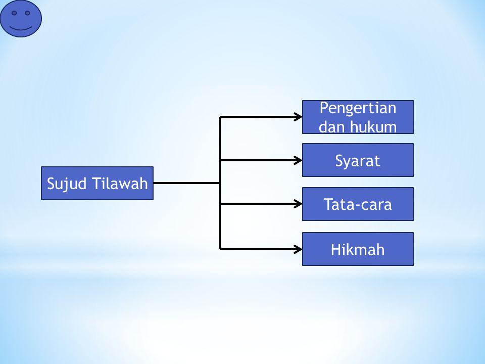 Pengertian dan hukum Syarat Sujud Tilawah Tata-cara Hikmah
