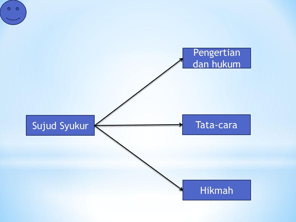 Pengertian dan hukum Sujud Syukur Tata-cara Hikmah