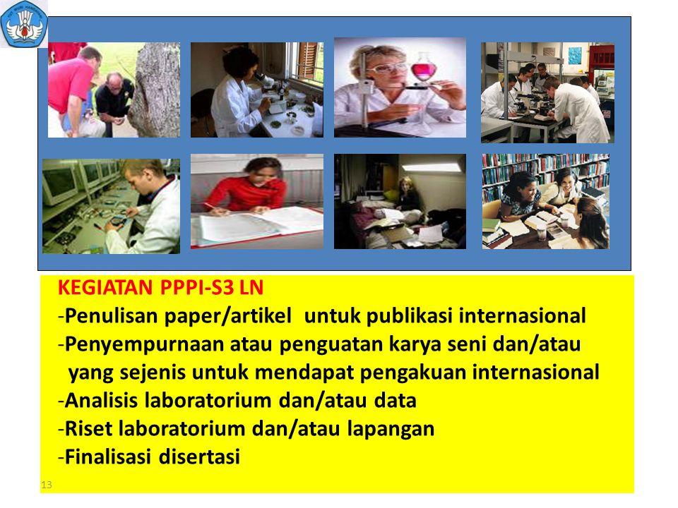 KEGIATAN PPPI-S3 LN Penulisan paper/artikel untuk publikasi internasional. Penyempurnaan atau penguatan karya seni dan/atau.