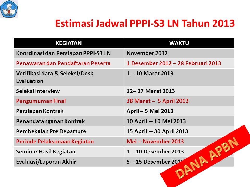 Estimasi Jadwal PPPI-S3 LN Tahun 2013