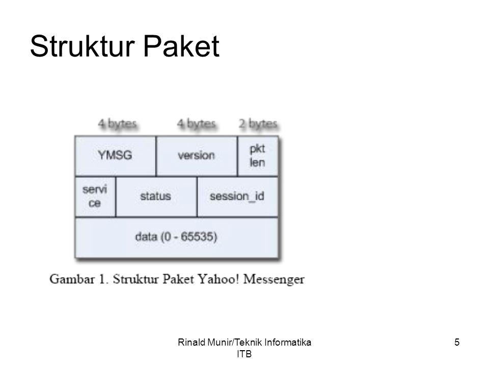 Rinald Munir/Teknik Informatika ITB