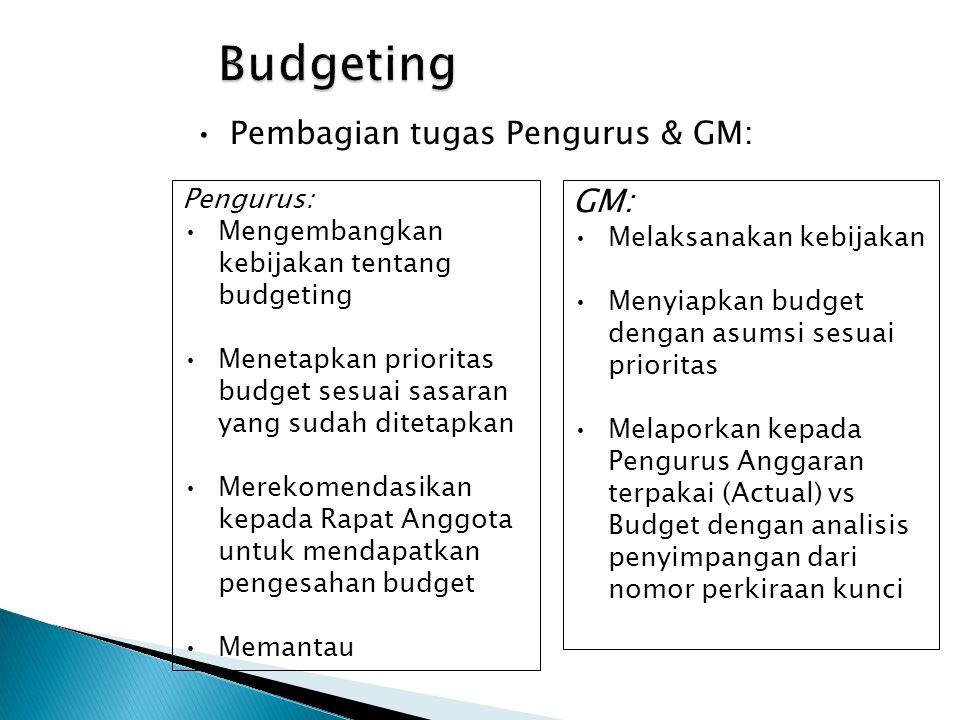 Budgeting Pembagian tugas Pengurus & GM: GM: Pengurus: