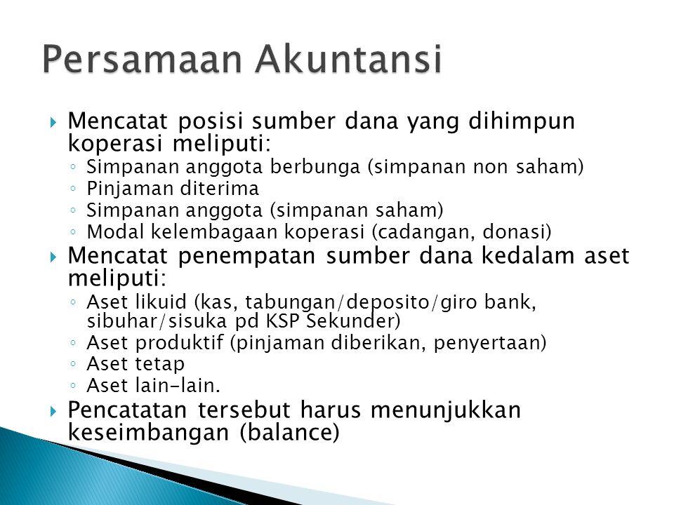 Persamaan Akuntansi Mencatat posisi sumber dana yang dihimpun koperasi meliputi: Simpanan anggota berbunga (simpanan non saham)