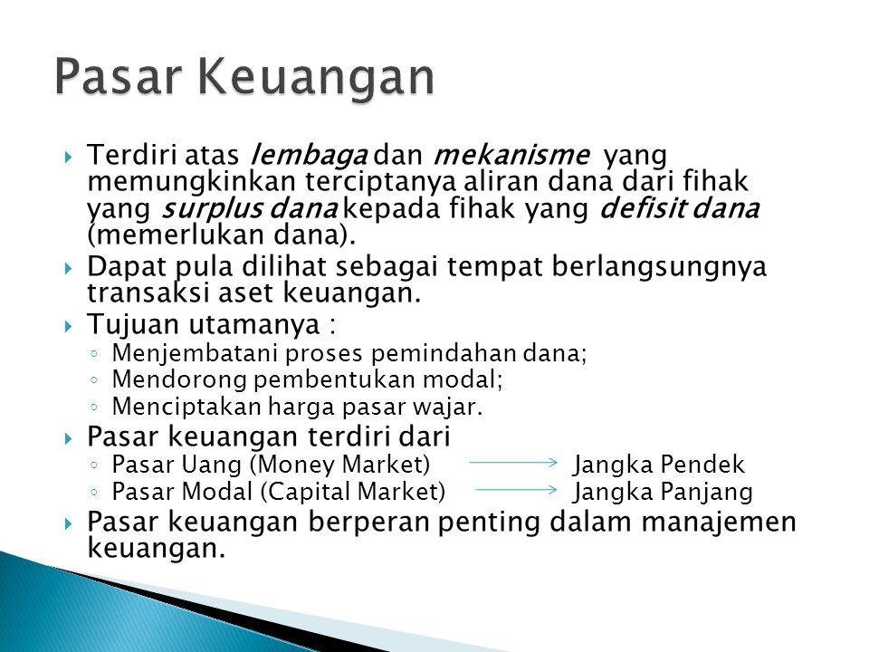 Pasar Keuangan