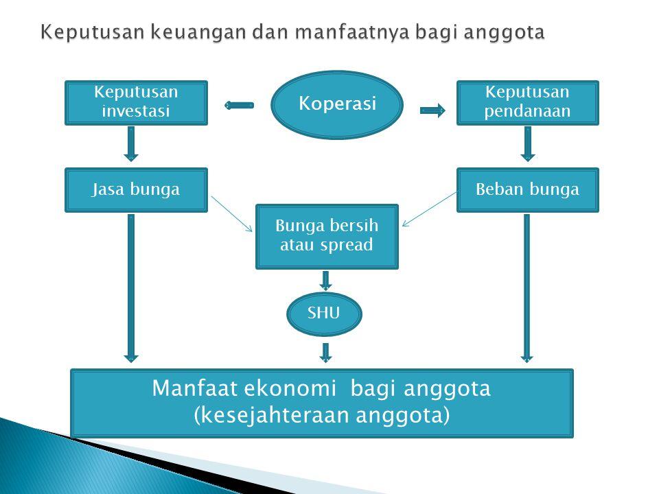 Keputusan keuangan dan manfaatnya bagi anggota