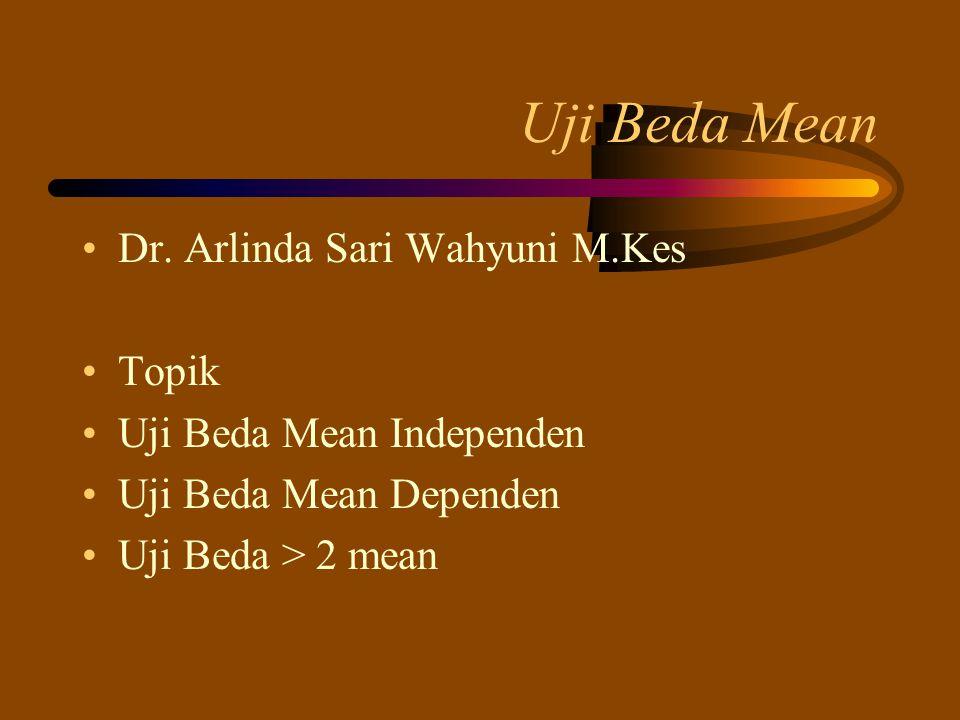 Uji Beda Mean Dr. Arlinda Sari Wahyuni M.Kes Topik