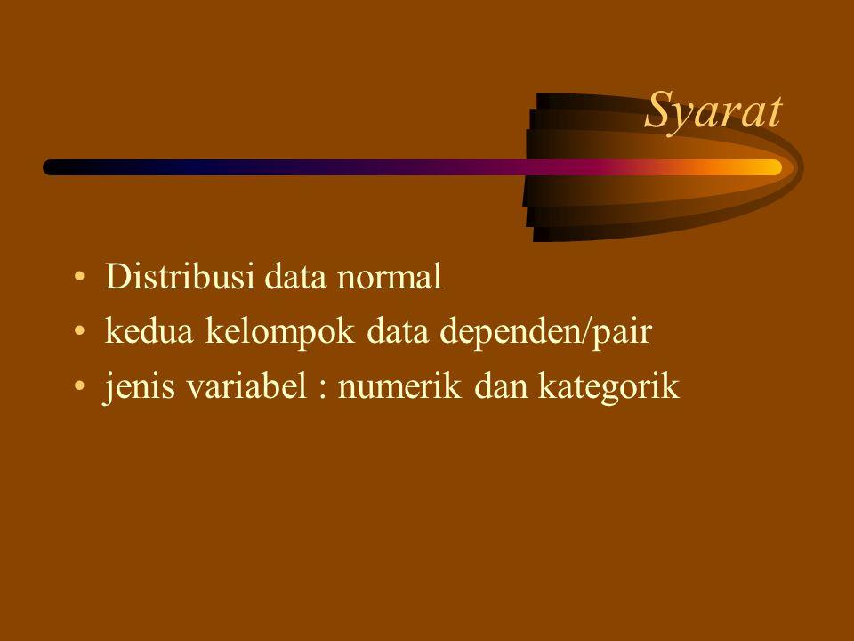 Syarat Distribusi data normal kedua kelompok data dependen/pair