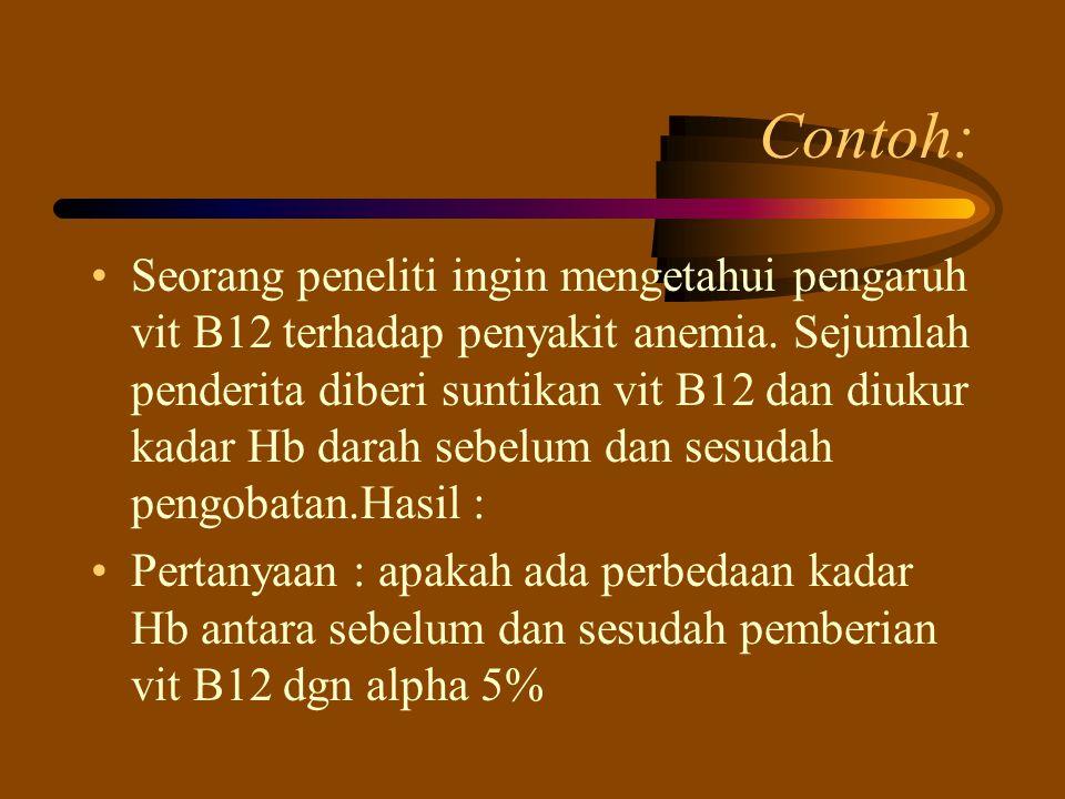 Contoh: