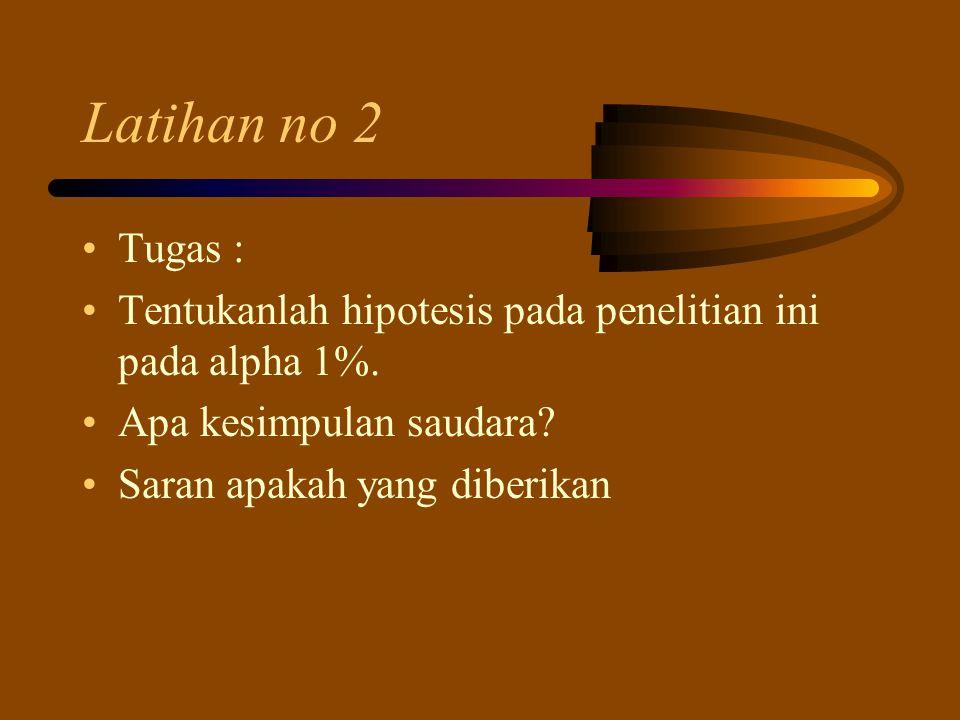 Latihan no 2 Tugas : Tentukanlah hipotesis pada penelitian ini pada alpha 1%. Apa kesimpulan saudara