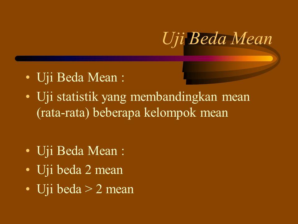 Uji Beda Mean Uji Beda Mean :