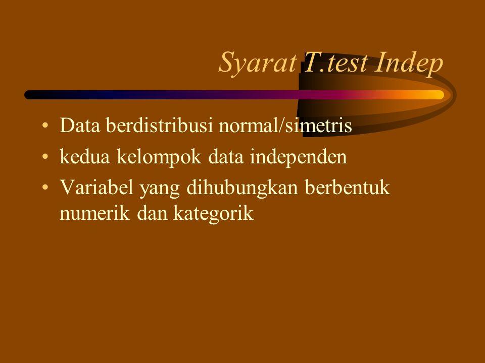Syarat T.test Indep Data berdistribusi normal/simetris
