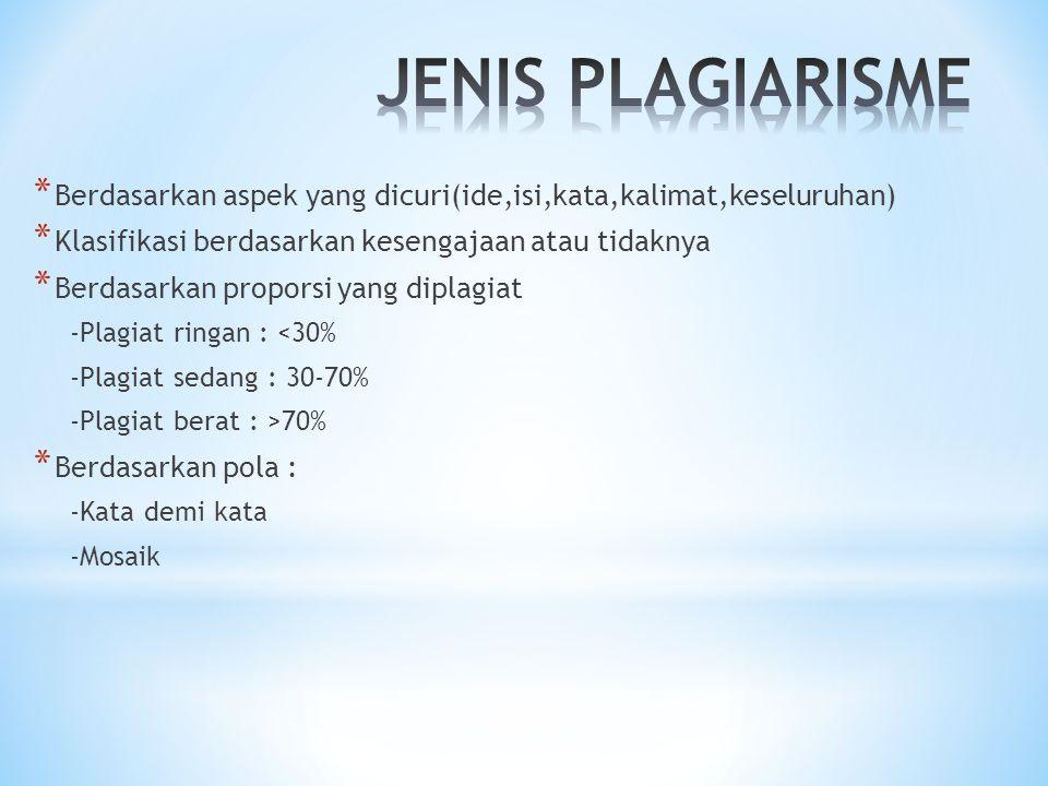 JENIS PLAGIARISME Berdasarkan aspek yang dicuri(ide,isi,kata,kalimat,keseluruhan) Klasifikasi berdasarkan kesengajaan atau tidaknya.
