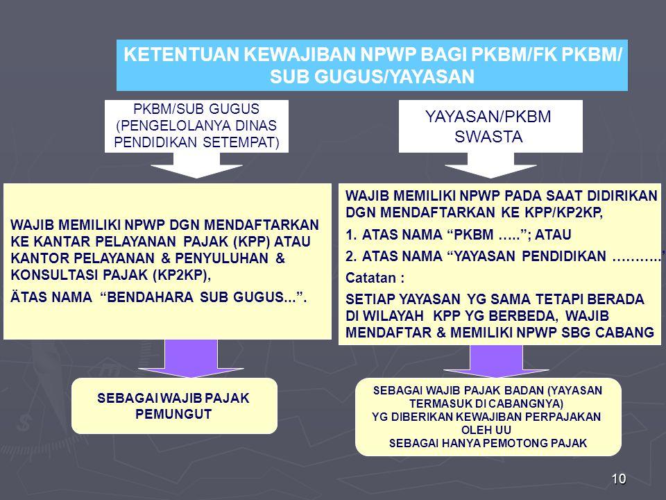 KETENTUAN KEWAJIBAN NPWP BAGI PKBM/FK PKBM/ SUB GUGUS/YAYASAN
